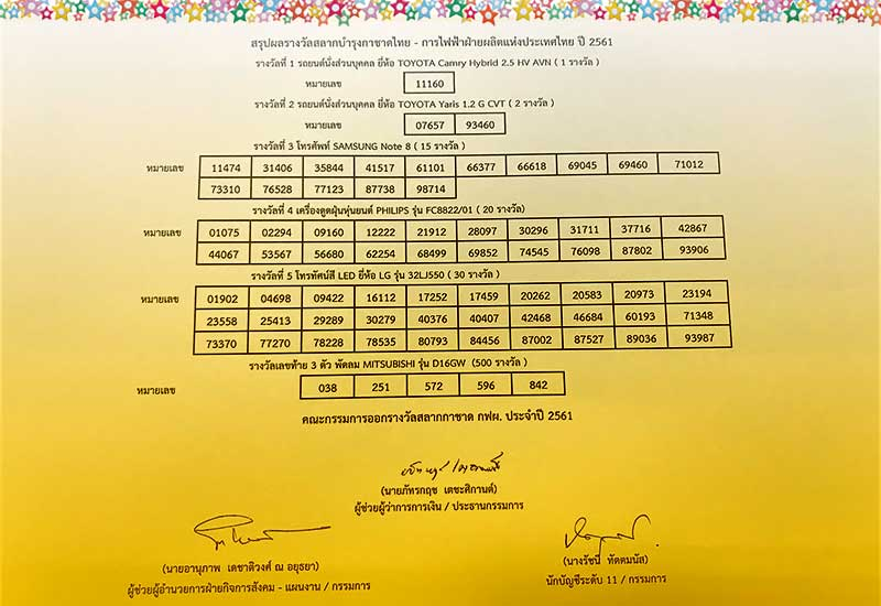 egat redcross result61