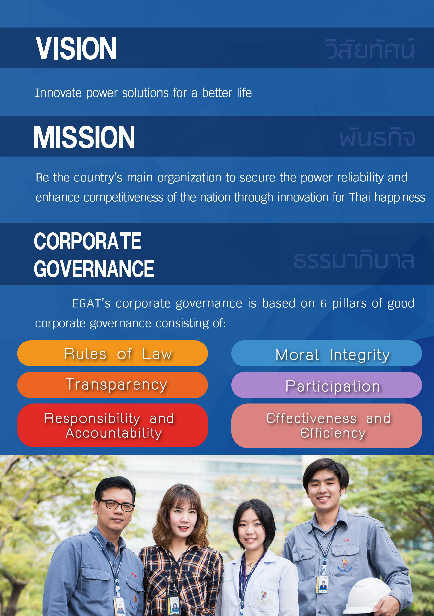 Vision Mission and Corporate Governance