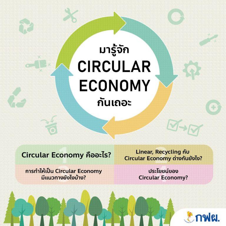 มารู้จัก Circular Economy กันเถอะ
