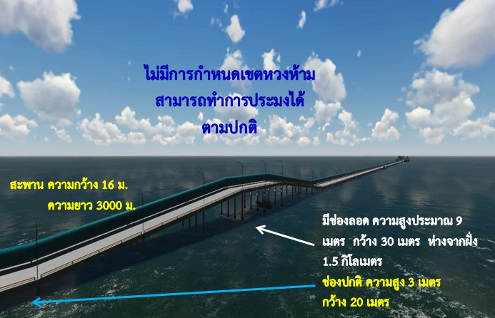 FAQ Thepa Bridge